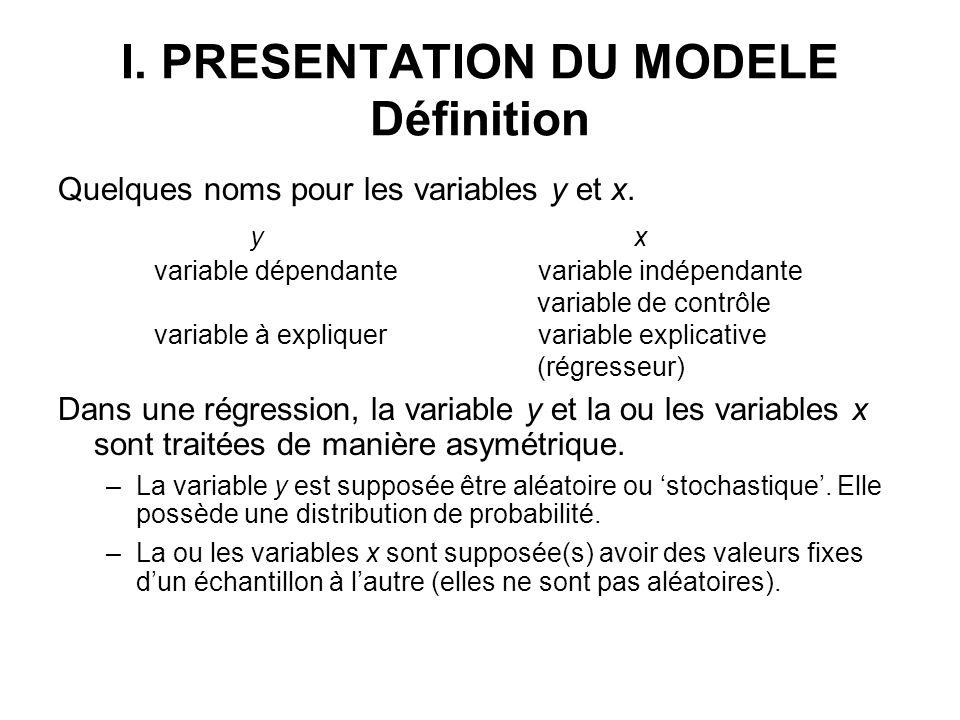 I. PRESENTATION DU MODELE Définition Quelques noms pour les variables y et x. yx variable dépendantevariable indépendante variable de contrôle variabl