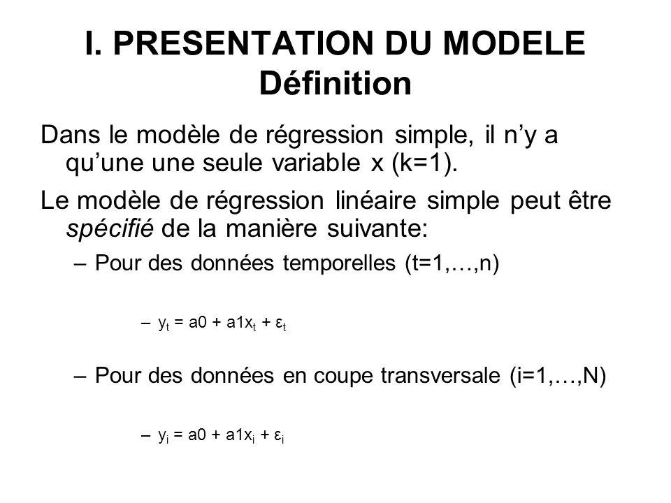 I. PRESENTATION DU MODELE Définition Dans le modèle de régression simple, il ny a quune une seule variable x (k=1). Le modèle de régression linéaire s