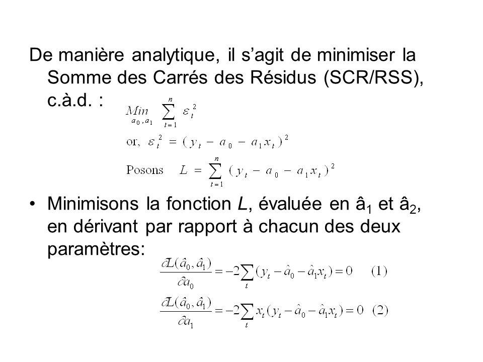 De manière analytique, il sagit de minimiser la Somme des Carrés des Résidus (SCR/RSS), c.à.d. : Minimisons la fonction L, évaluée en â 1 et â 2, en d