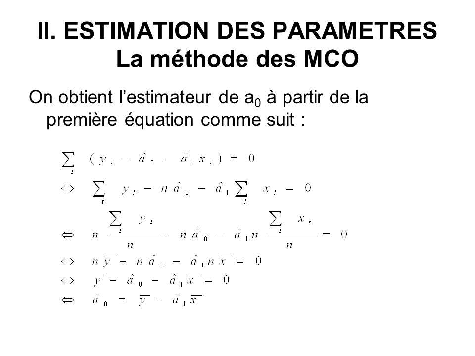 II. ESTIMATION DES PARAMETRES La méthode des MCO On obtient lestimateur de a 0 à partir de la première équation comme suit :