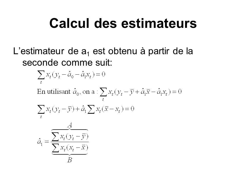 Calcul des estimateurs Lestimateur de a 1 est obtenu à partir de la seconde comme suit: