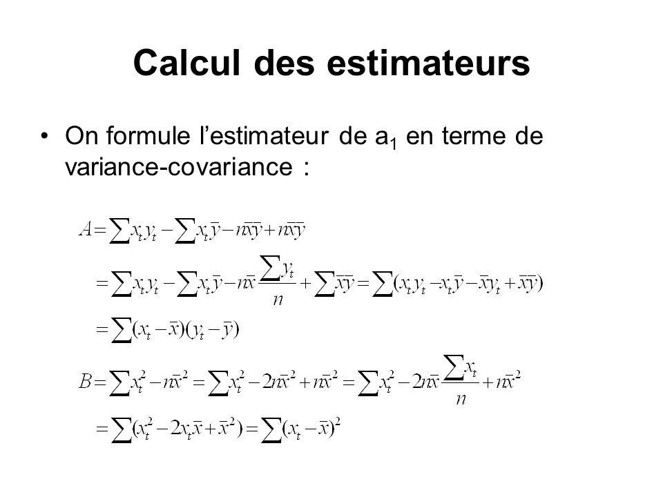 Calcul des estimateurs On formule lestimateur de a 1 en terme de variance-covariance :