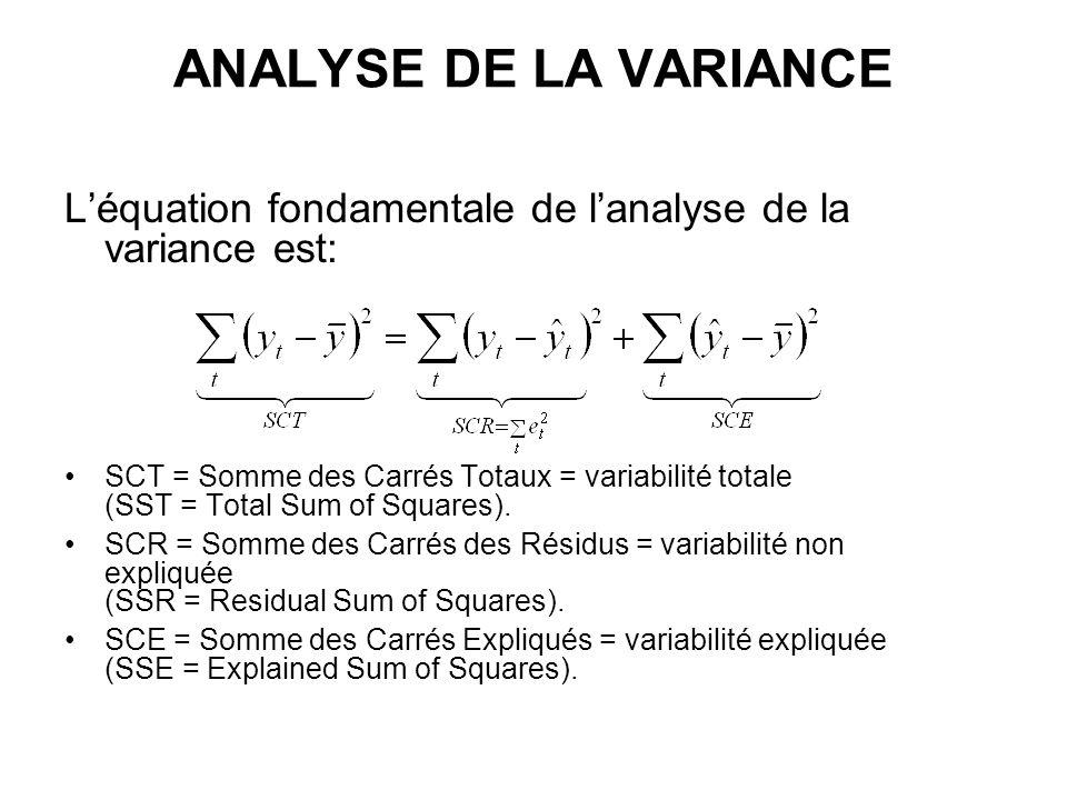 ANALYSE DE LA VARIANCE Léquation fondamentale de lanalyse de la variance est: SCT = Somme des Carrés Totaux = variabilité totale (SST = Total Sum of S