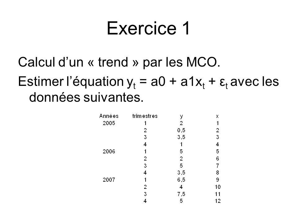 Exercice 1 Calcul dun « trend » par les MCO. Estimer léquation y t = a0 + a1x t + ε t avec les données suivantes.