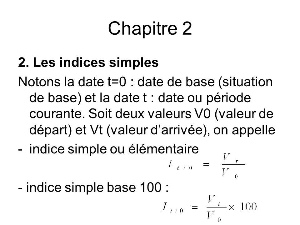 Chapitre 2 2. Les indices simples Notons la date t=0 : date de base (situation de base) et la date t : date ou période courante. Soit deux valeurs V0