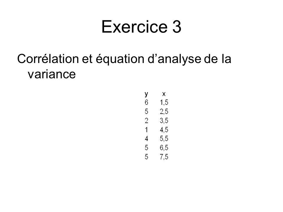 Exercice 3 Corrélation et équation danalyse de la variance