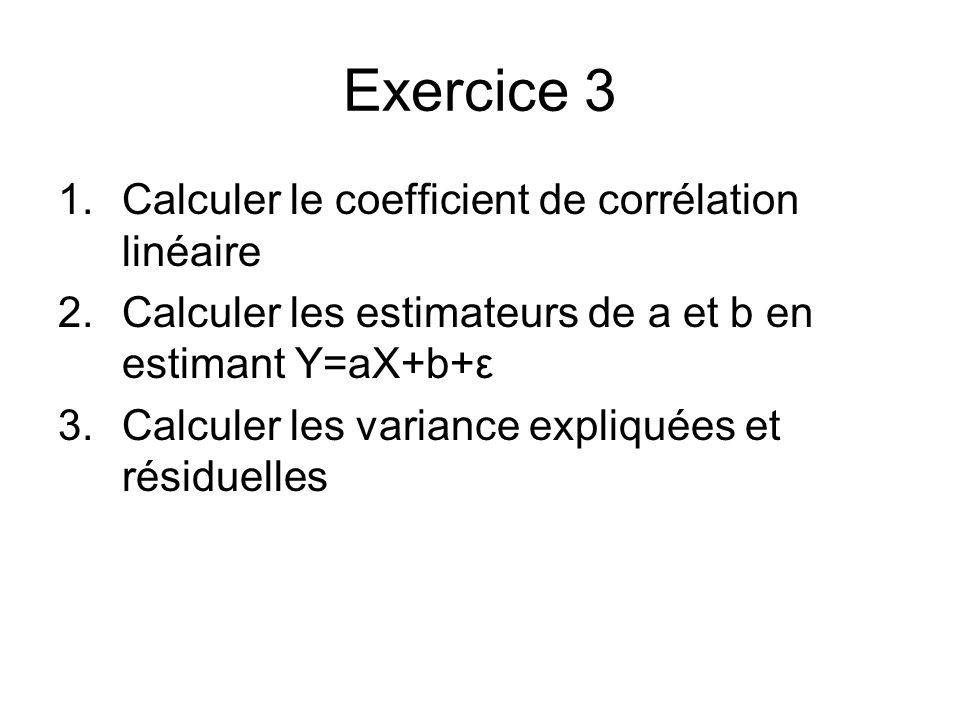 Exercice 3 1.Calculer le coefficient de corrélation linéaire 2.Calculer les estimateurs de a et b en estimant Y=aX+b+ε 3.Calculer les variance expliqu