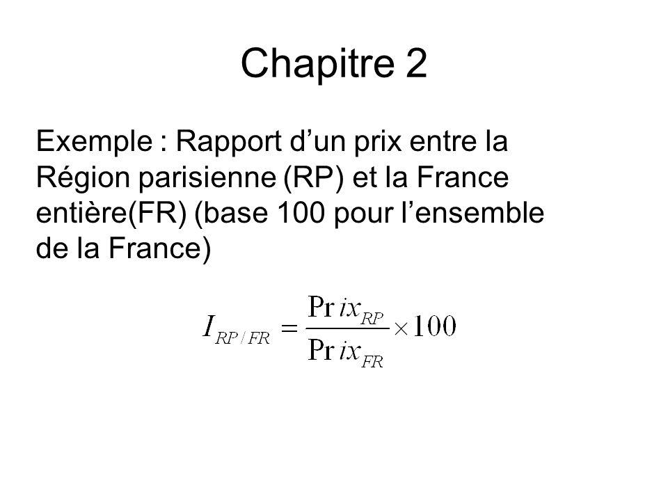 Chapitre 2 Exemple : Rapport dun prix entre la Région parisienne (RP) et la France entière(FR) (base 100 pour lensemble de la France)