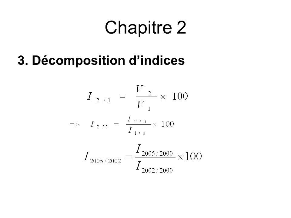Chapitre 2 3. Décomposition dindices