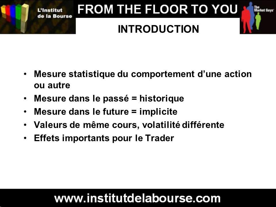 INTRODUCTION Mesure statistique du comportement dune action ou autre Mesure dans le passé = historique Mesure dans le future = implicite Valeurs de mê