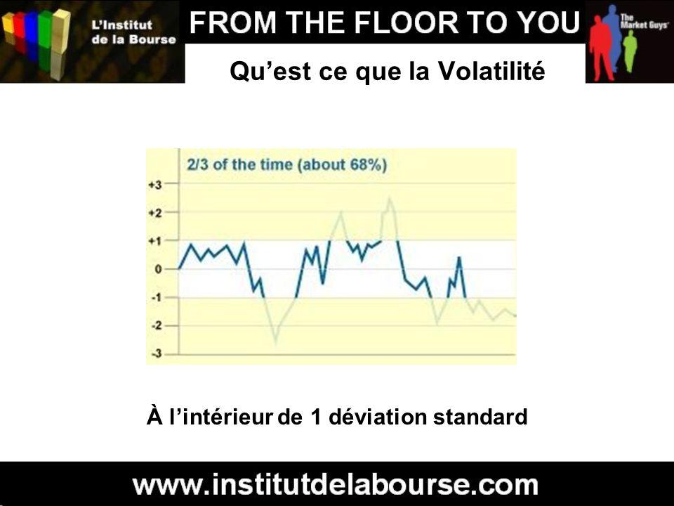 Quest ce que la Volatilité À lintérieur de 1 déviation standard