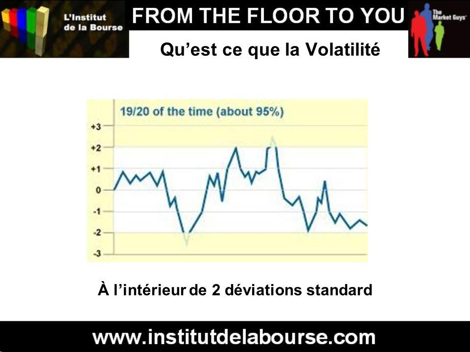 Quest ce que la Volatilité À lintérieur de 2 déviations standard