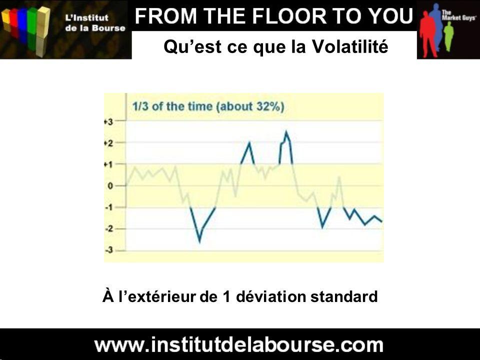 Quest ce que la Volatilité À lextérieur de 1 déviation standard
