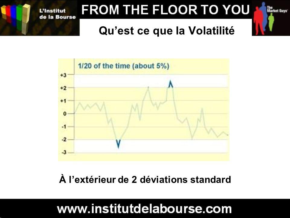 Quest ce que la Volatilité À lextérieur de 2 déviations standard
