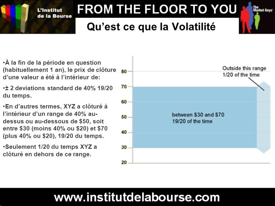 À la fin de la période en question (habituellement 1 an), le prix de clôture dune valeur a été à lintérieur de: ± 2 deviations standard de 40% 19/20 d