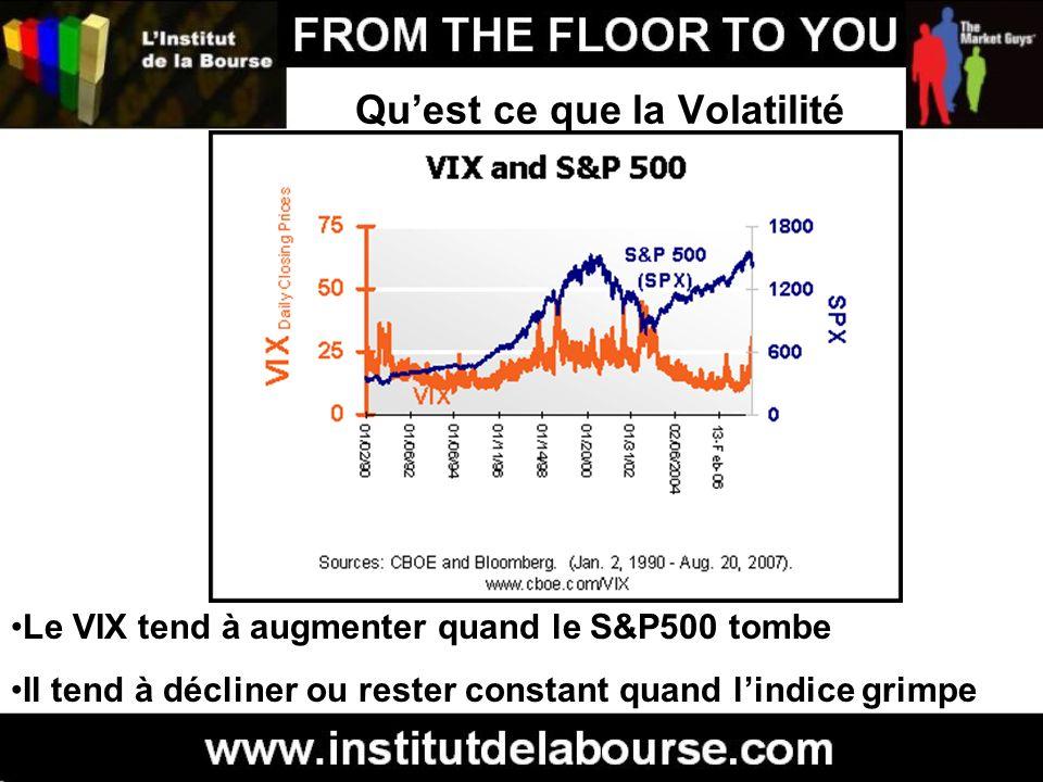 Quest ce que la Volatilité Le VIX tend à augmenter quand le S&P500 tombe Il tend à décliner ou rester constant quand lindice grimpe