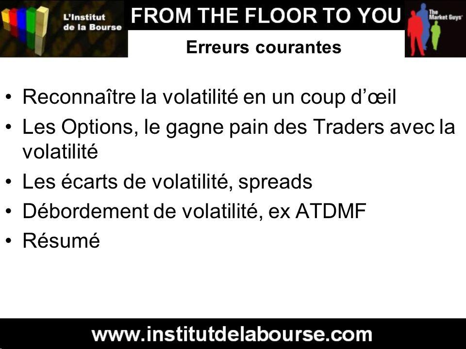 Erreurs courantes Reconnaître la volatilité en un coup dœil Les Options, le gagne pain des Traders avec la volatilité Les écarts de volatilité, spread