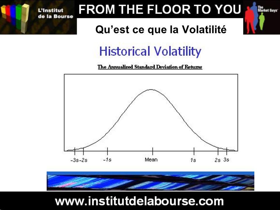 Quest ce que la Volatilité