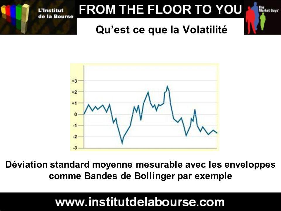 Quest ce que la Volatilité Déviation standard moyenne mesurable avec les enveloppes comme Bandes de Bollinger par exemple