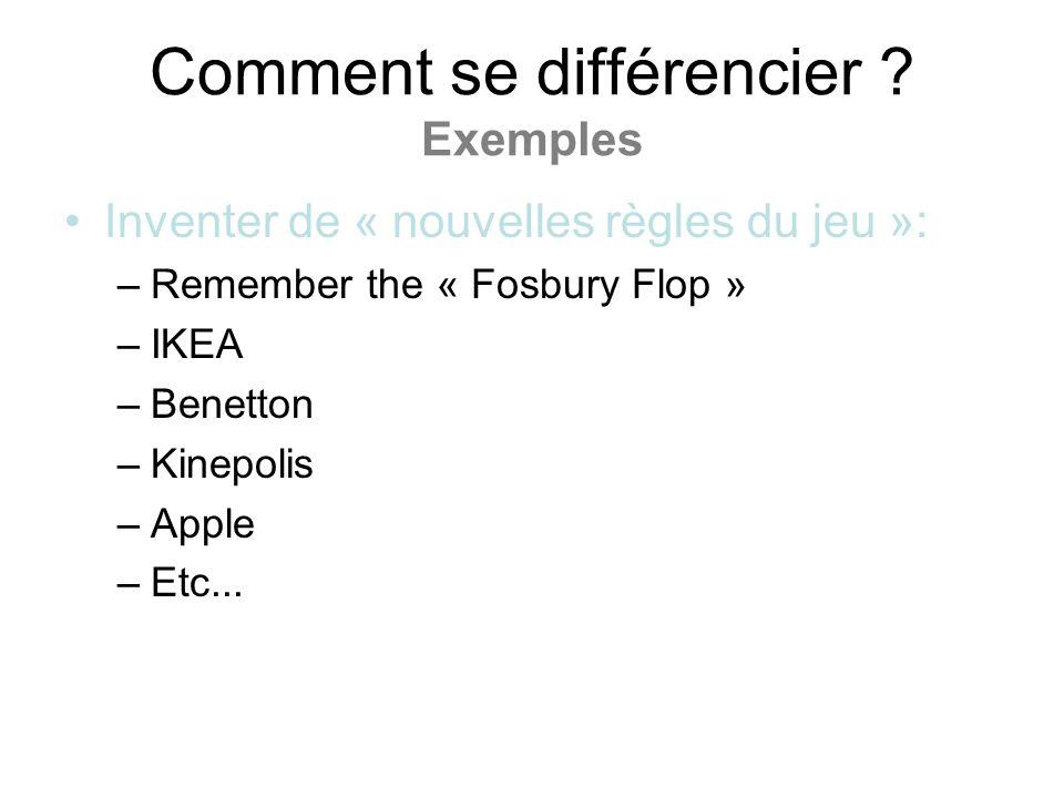 Inventer de « nouvelles règles du jeu »: –Remember the « Fosbury Flop » –IKEA –Benetton –Kinepolis –Apple –Etc...