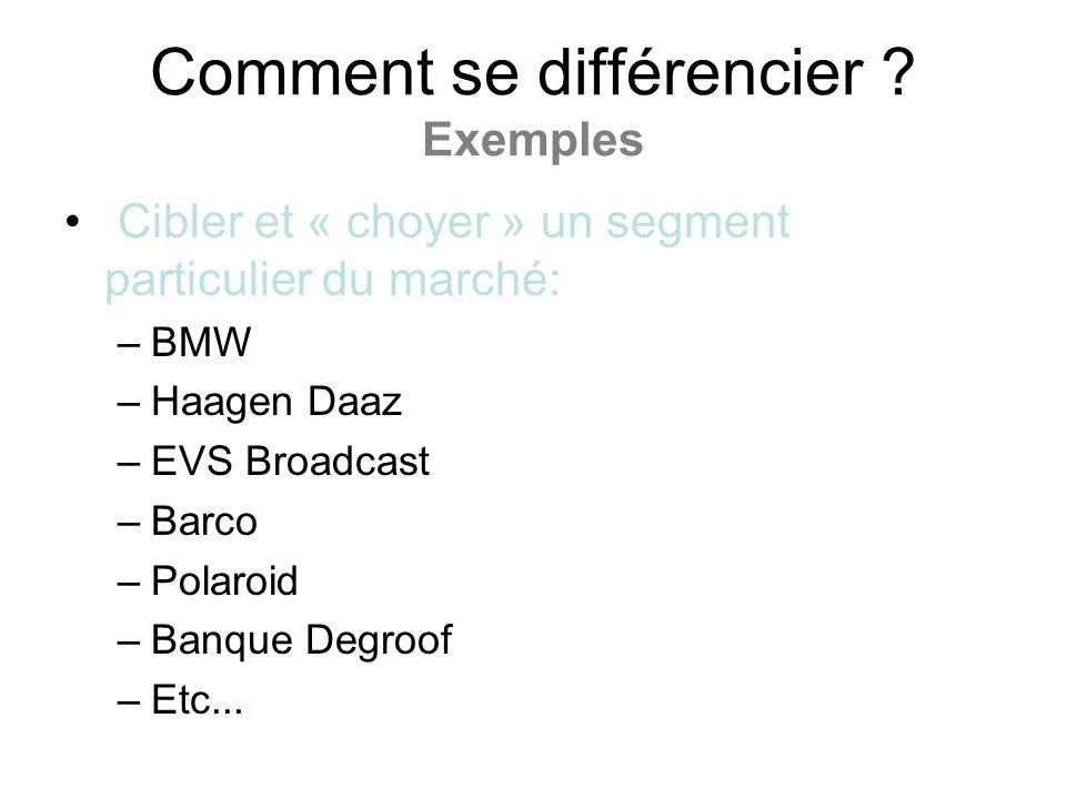 Comment se différencier ? Exemples Cibler et « choyer » un segment particulier du marché: –BMW –Haagen Daaz –EVS Broadcast –Barco –Polaroid –Banque De