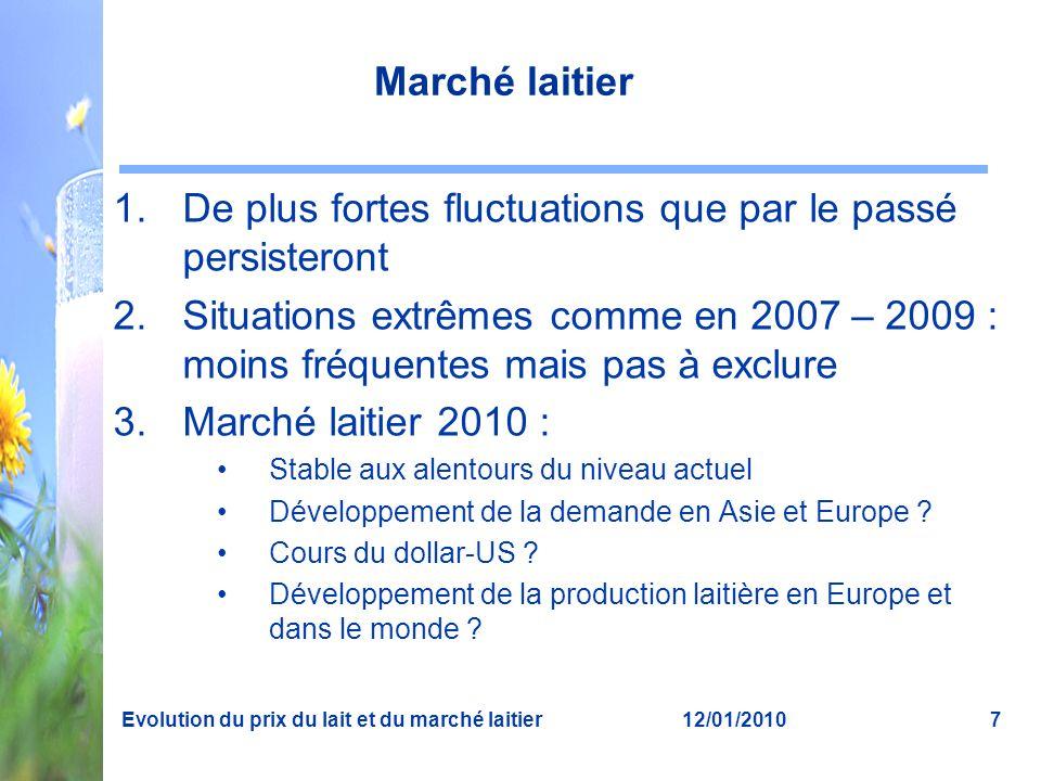 12/01/2010Evolution du prix du lait et du marché laitier7 Marché laitier 1.De plus fortes fluctuations que par le passé persisteront 2.Situations extr