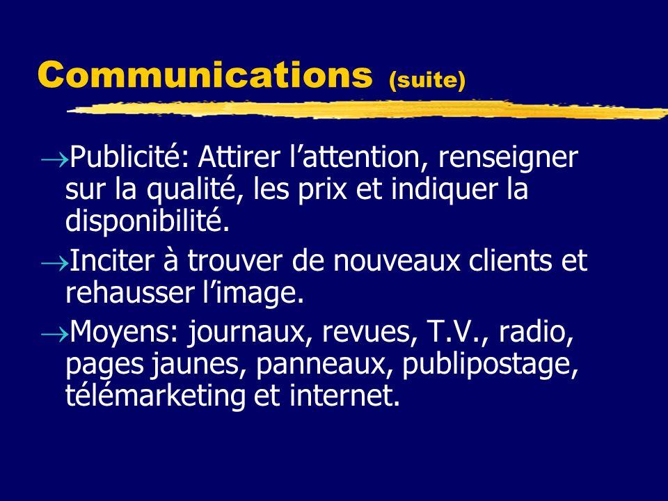 Communications (suite) Publicité: Attirer lattention, renseigner sur la qualité, les prix et indiquer la disponibilité. Inciter à trouver de nouveaux