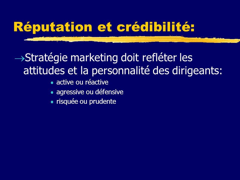 Réputation et crédibilité: Stratégie marketing doit refléter les attitudes et la personnalité des dirigeants: active ou réactive agressive ou défensive risquée ou prudente