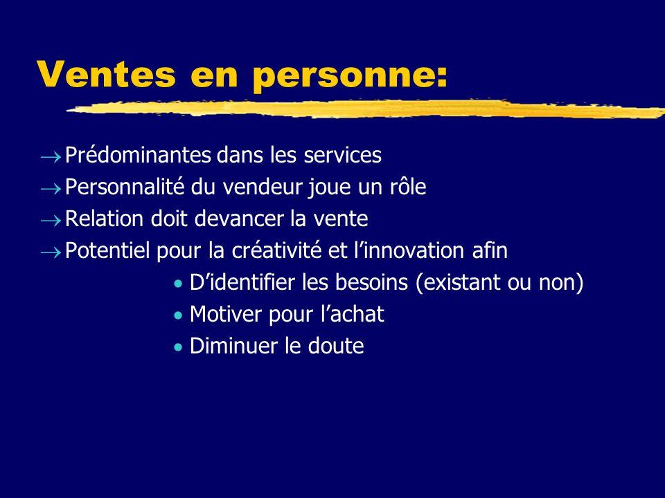Ventes en personne: Prédominantes dans les services Personnalité du vendeur joue un rôle Relation doit devancer la vente Potentiel pour la créativité