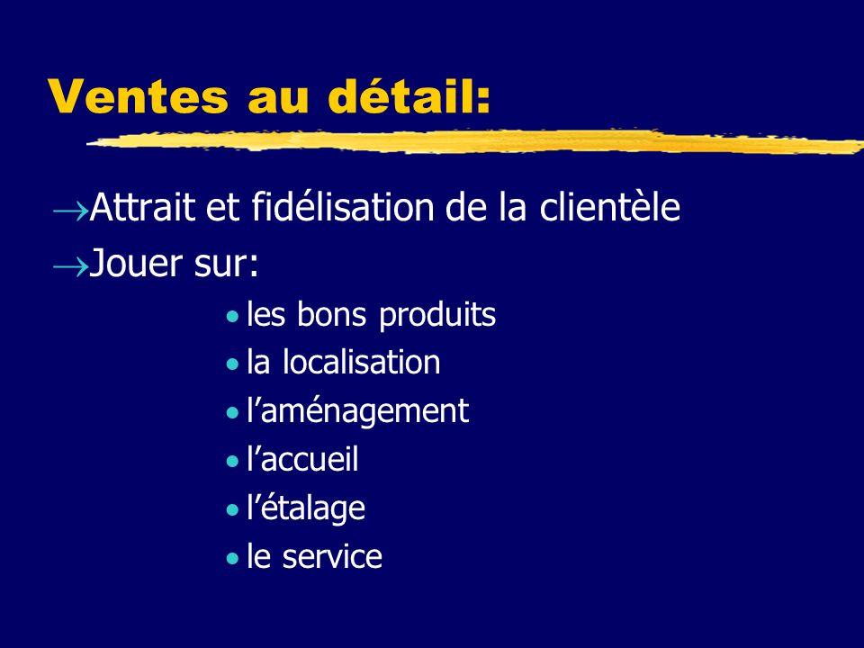 Ventes au détail: Attrait et fidélisation de la clientèle Jouer sur: les bons produits la localisation laménagement laccueil létalage le service