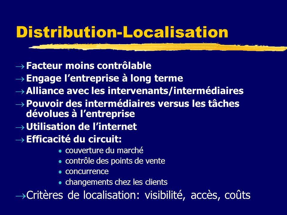 Distribution-Localisation Facteur moins contrôlable Engage lentreprise à long terme Alliance avec les intervenants/intermédiaires Pouvoir des interméd
