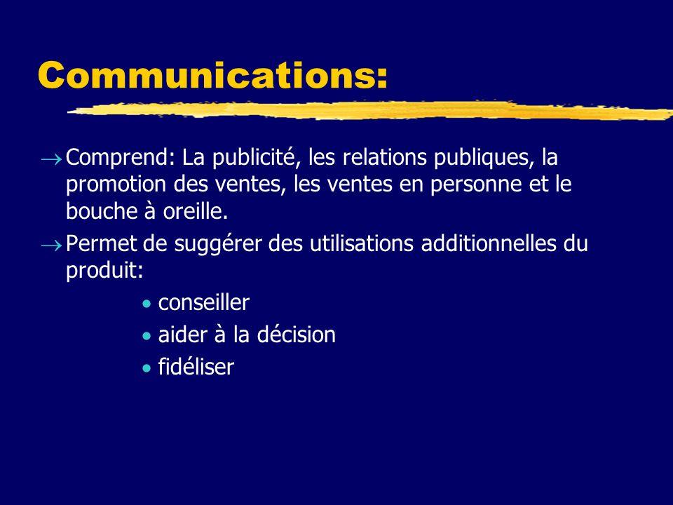 Communications: Comprend: La publicité, les relations publiques, la promotion des ventes, les ventes en personne et le bouche à oreille. Permet de sug