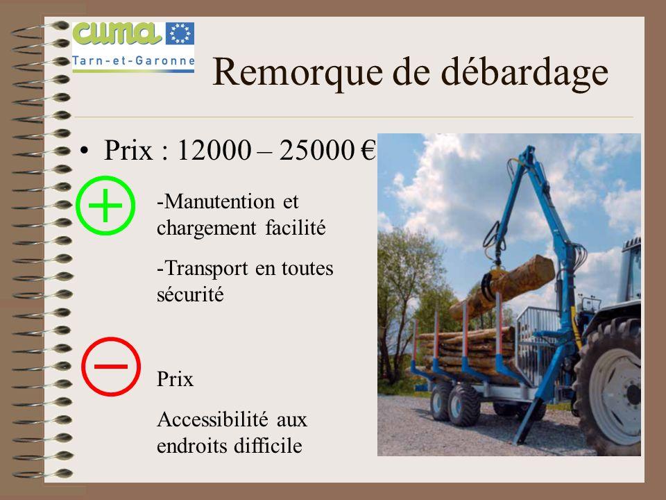 Déchiqueteuse manuelle Prix : 15000 – 30000 -Prix - Pénibilité - Débit de chantier