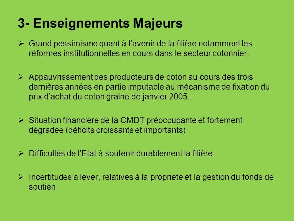 3- Enseignements Majeurs Grand pessimisme quant à lavenir de la filière notamment les réformes institutionnelles en cours dans le secteur cotonnier, A