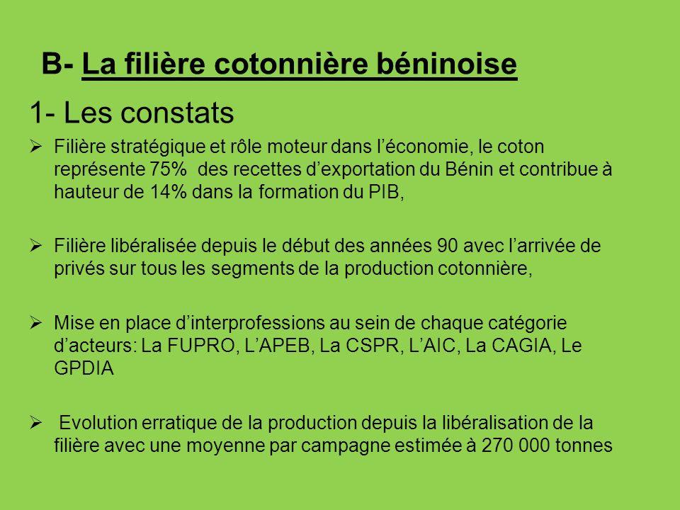 B- La filière cotonnière béninoise 1- Les constats Filière stratégique et rôle moteur dans léconomie, le coton représente 75% des recettes dexportatio
