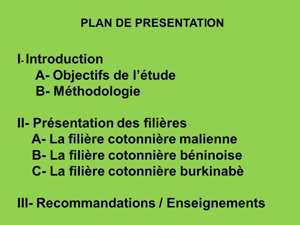 PLAN DE PRESENTATION I - Introduction A- Objectifs de létude B- Méthodologie II- Présentation des filières A- La filière cotonnière malienne B- La fil