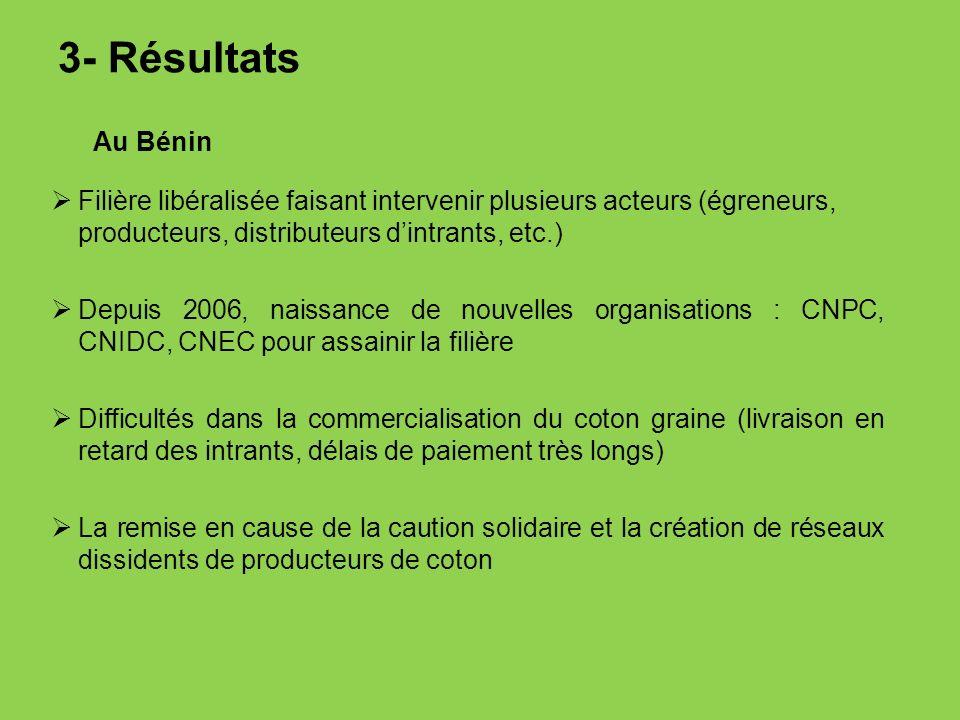 3- Résultats Au Bénin Filière libéralisée faisant intervenir plusieurs acteurs (égreneurs, producteurs, distributeurs dintrants, etc.) Depuis 2006, na