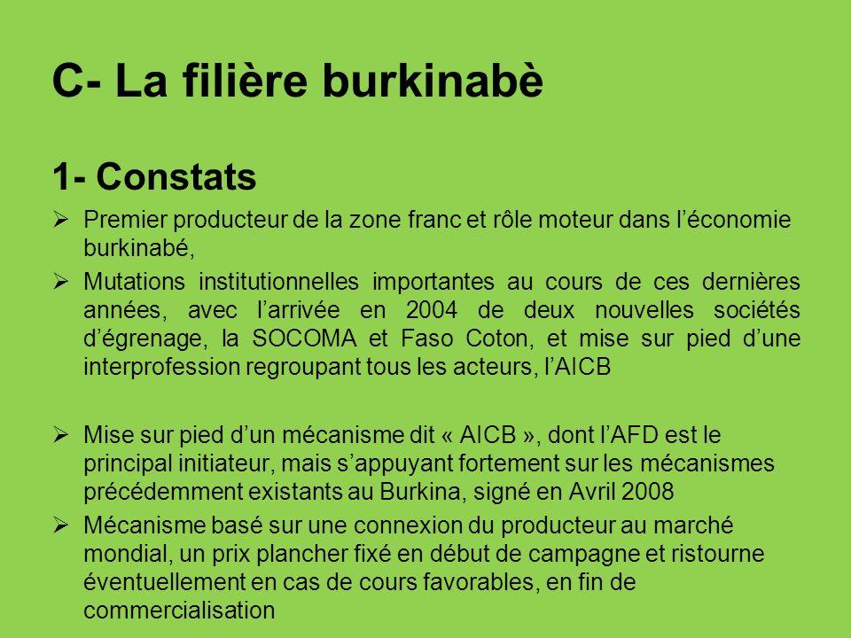 C- La filière burkinabè 1- Constats Premier producteur de la zone franc et rôle moteur dans léconomie burkinabé, Mutations institutionnelles important