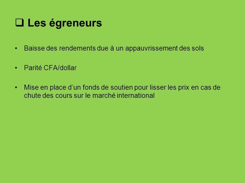 Les égreneurs Baisse des rendements due à un appauvrissement des sols Parité CFA/dollar Mise en place dun fonds de soutien pour lisser les prix en cas