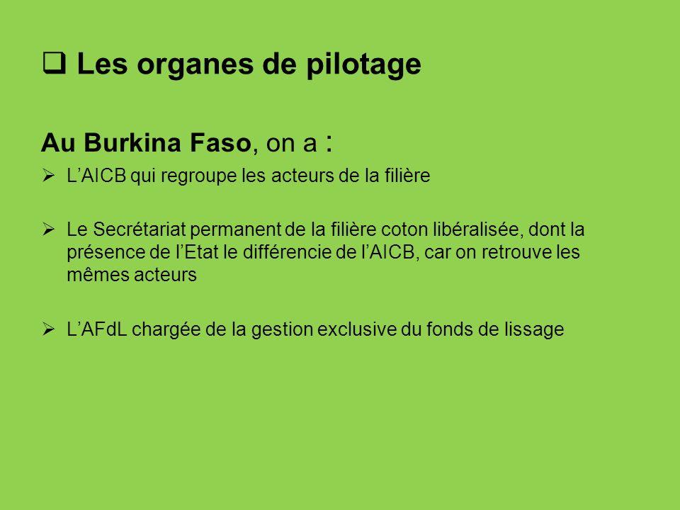 Les organes de pilotage Au Burkina Faso, on a : LAICB qui regroupe les acteurs de la filière Le Secrétariat permanent de la filière coton libéralisée,
