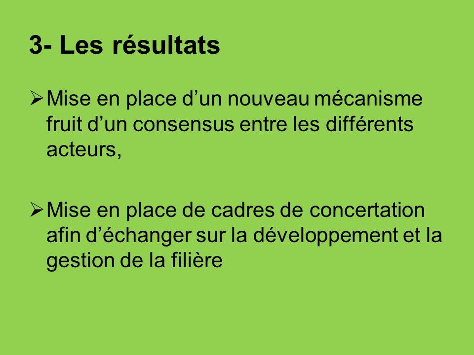 3- Les résultats Mise en place dun nouveau mécanisme fruit dun consensus entre les différents acteurs, Mise en place de cadres de concertation afin dé