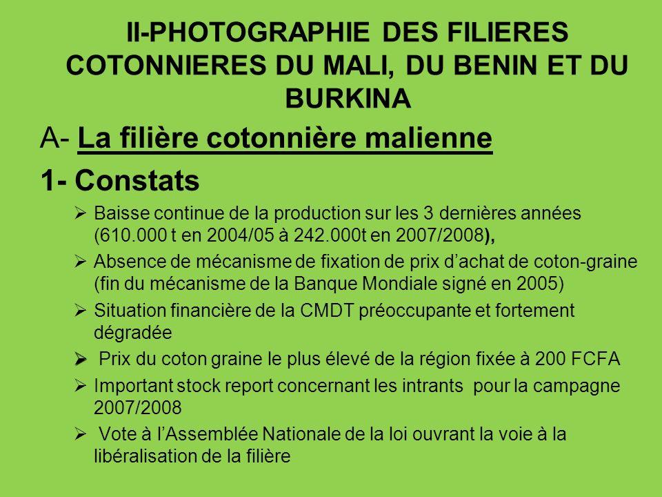 II-PHOTOGRAPHIE DES FILIERES COTONNIERES DU MALI, DU BENIN ET DU BURKINA A- La filière cotonnière malienne 1- Constats Baisse continue de la productio