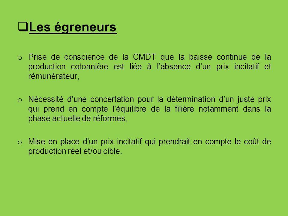 Les égreneurs o Prise de conscience de la CMDT que la baisse continue de la production cotonnière est liée à labsence dun prix incitatif et rémunérate