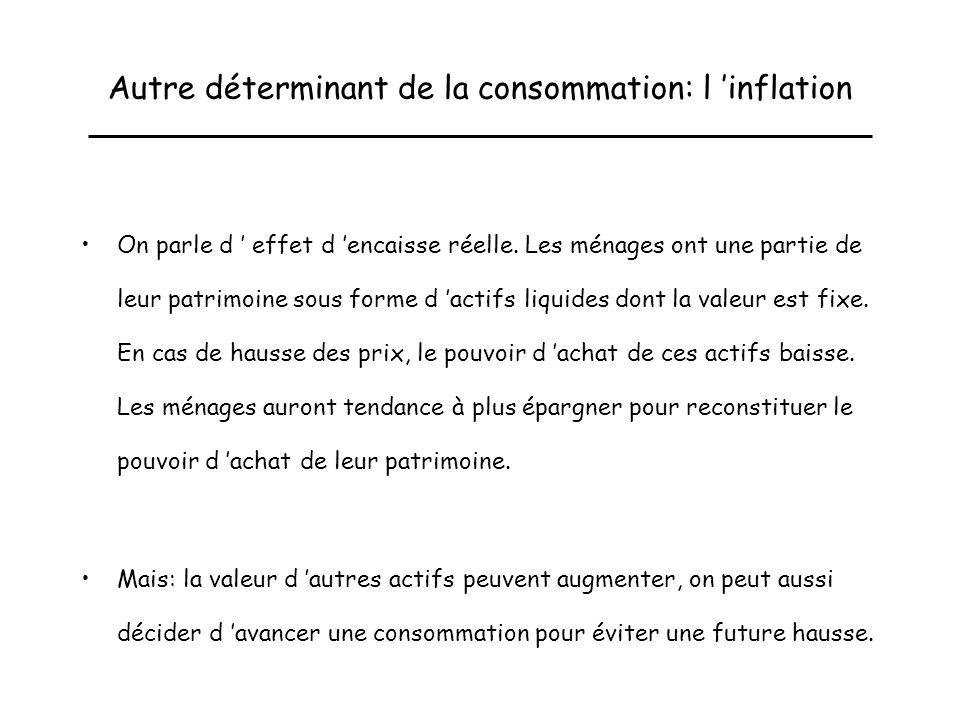 Le premier déterminant de la consommation: l anticipation des revenus Les économistes parlent de revenu permanent et de cycle de vie (Friedman, Brumbe