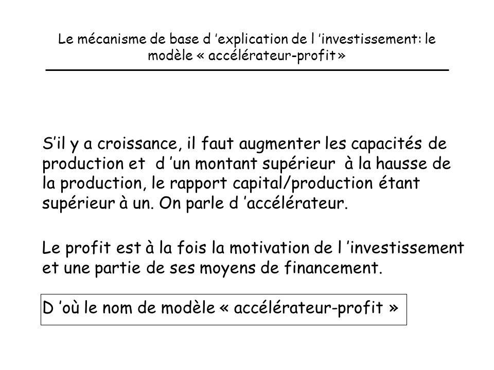 Voyons maintenant l explication de l évolution de linvestissement « Les investissements des entreprises et la date de leur réalisation sont des élémen