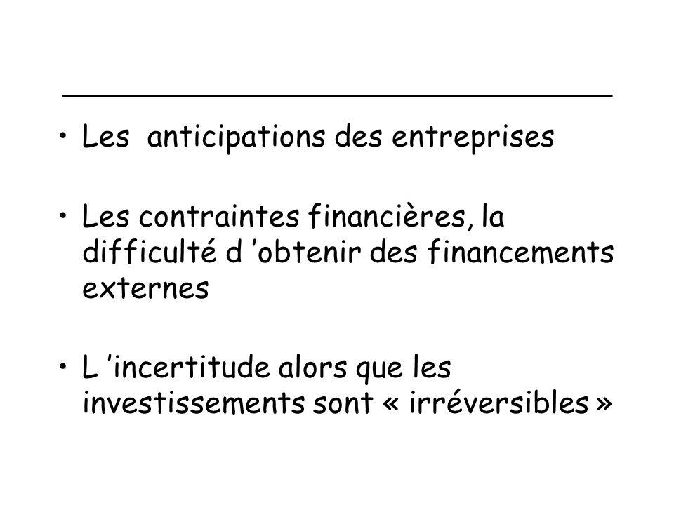 Le mécanisme de base d explication de l investissement: le modèle « accélérateur-profit » Sil y a croissance, il faut augmenter les capacités de produ