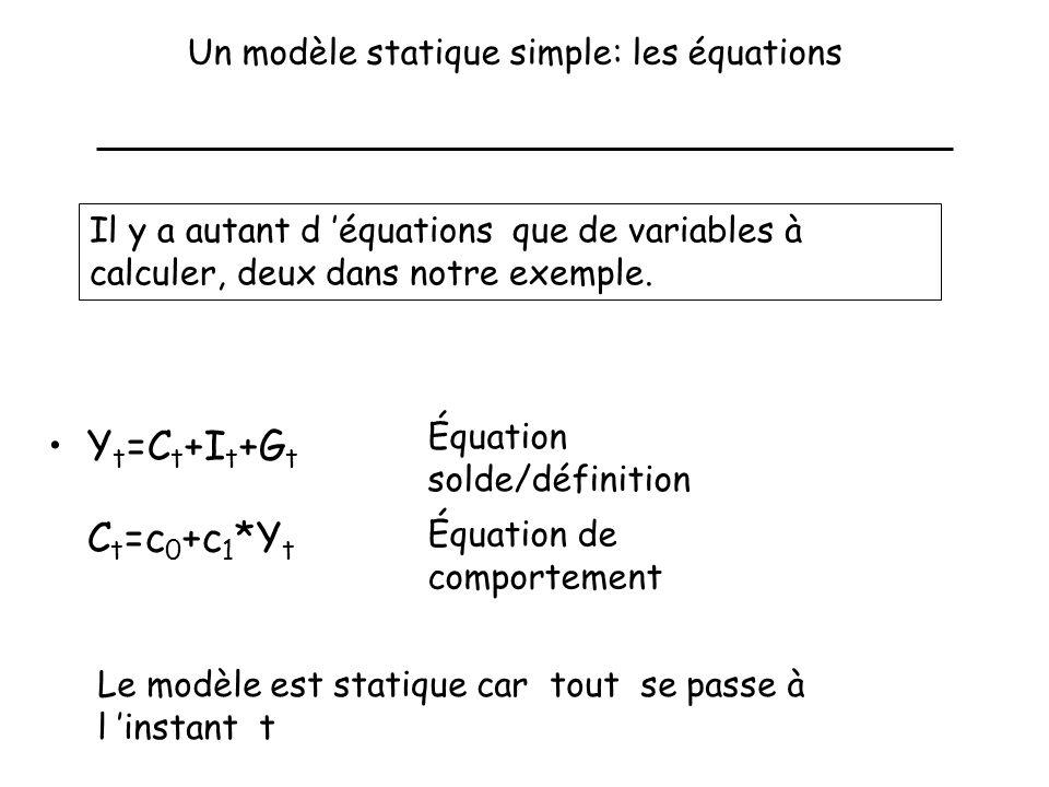 Un modèle statique simple: les variables Il y en a quatre Y: la production ou le revenu C: la consommation des ménages I : les investissements G: les