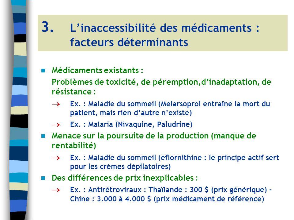 Médicaments existants : Problèmes de toxicité, de péremption,dinadaptation, de résistance : Ex.