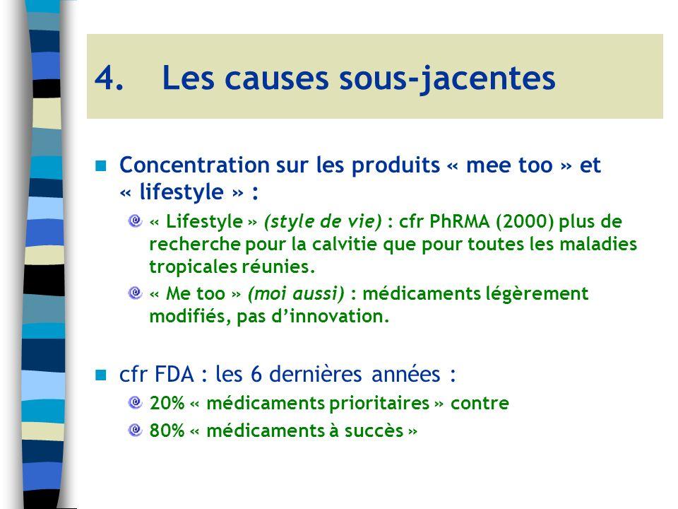Concentration sur les produits « mee too » et « lifestyle » : « Lifestyle » (style de vie) : cfr PhRMA (2000) plus de recherche pour la calvitie que pour toutes les maladies tropicales réunies.
