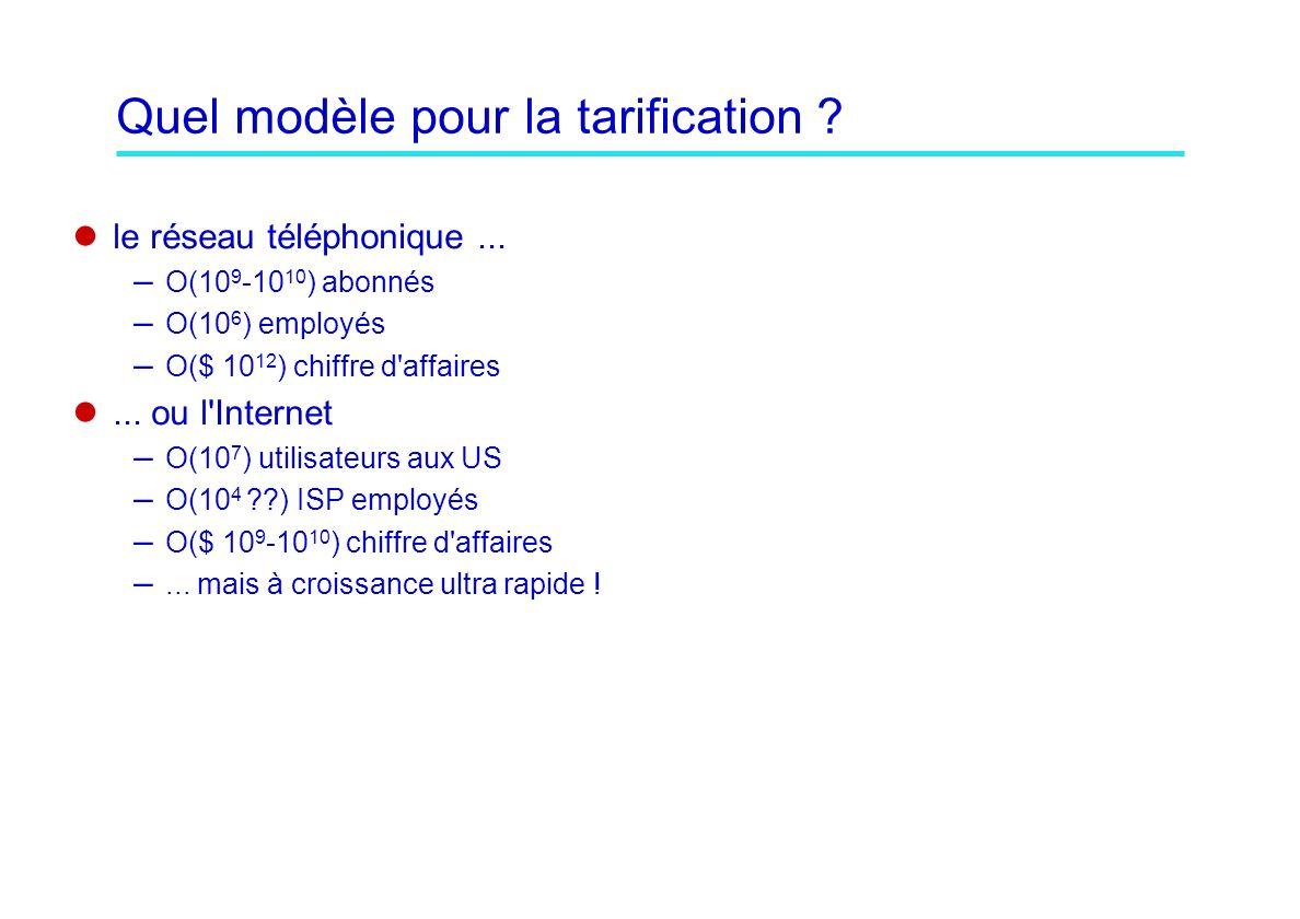 Quel modèle pour la tarification ? le réseau téléphonique... – O(10 9 -10 10 ) abonnés – O(10 6 ) employés – O($ 10 12 ) chiffre d'affaires... ou l'In